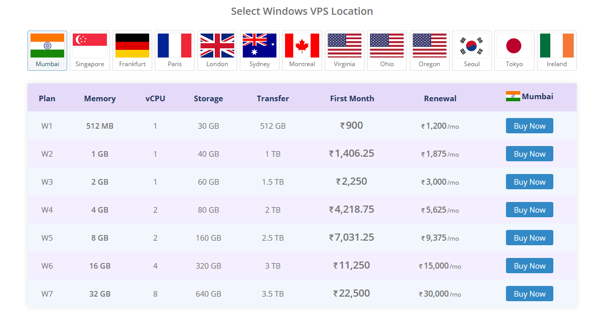 Screenshot_2019-03-25 Windows VPS Hosting India - Best Windows VPS - MilesWeb.png